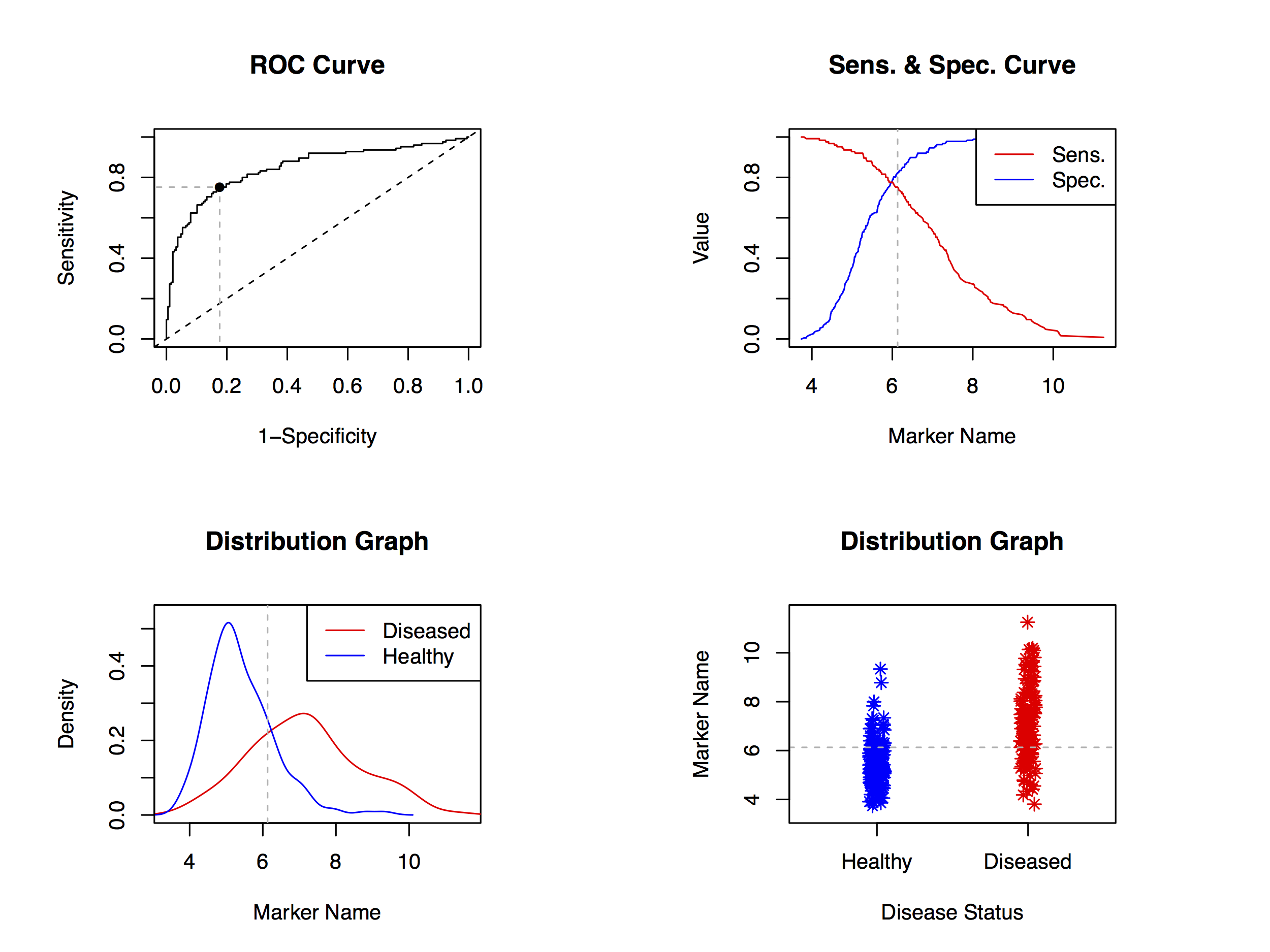Easyroc A Web Tool For Roc Curve Analysis Ver 13